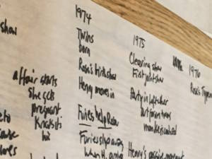 Close-up of paper with writing (story planning) on it